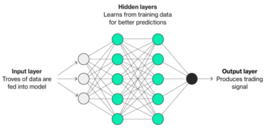 Artificial Neural Network work for EOZ