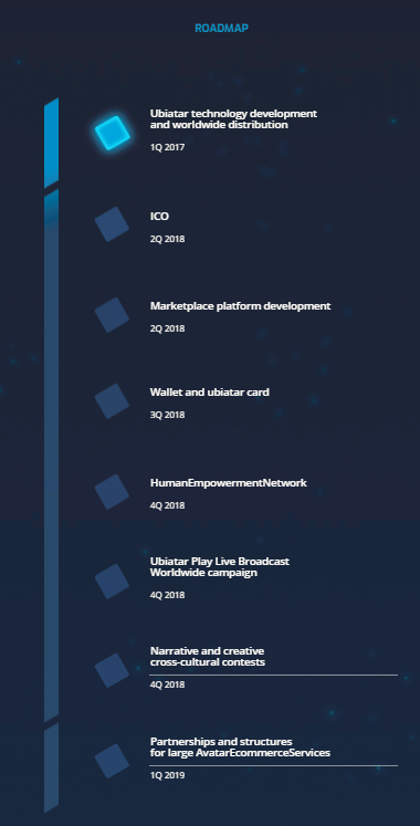 UbiatarPlay Roadmap