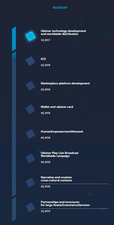 UbiatarPlay Roadmap